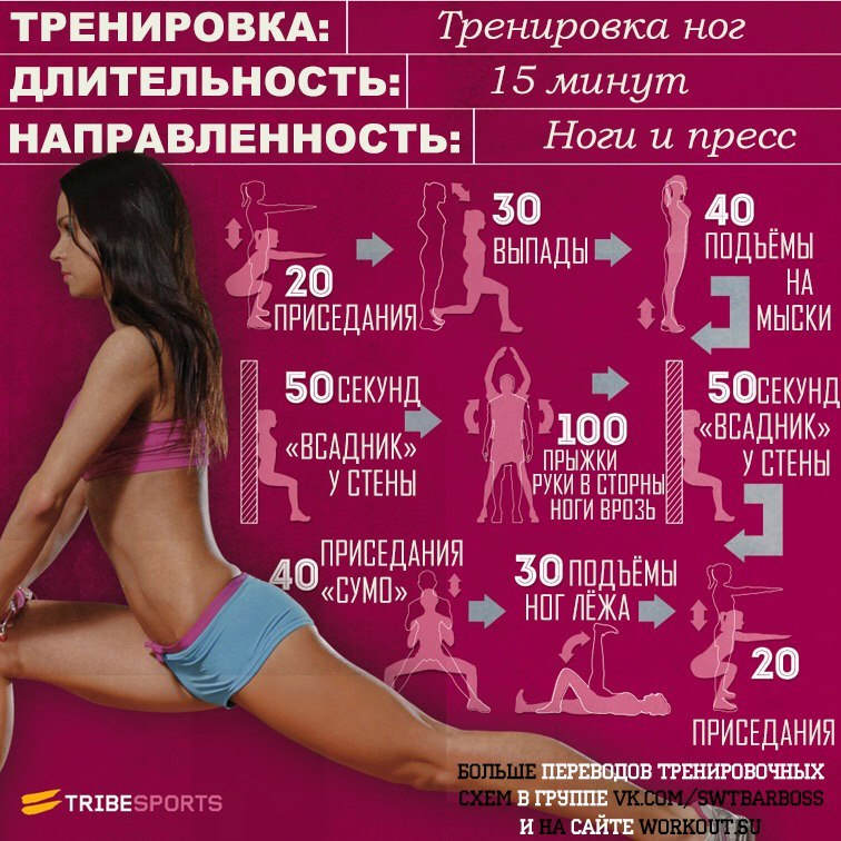 План Занятии По Похудению. Пошаговый план похудения для начинающих